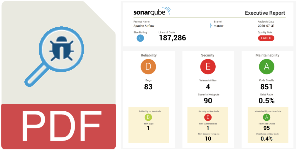 Generate Code Quality PDF Report with SonarQube™ cover