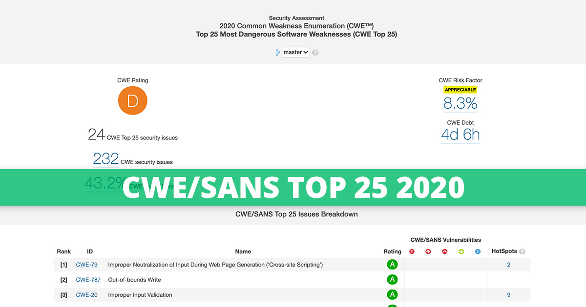 CWE/SANS Top 25 2020 included in Security 2.4 cover